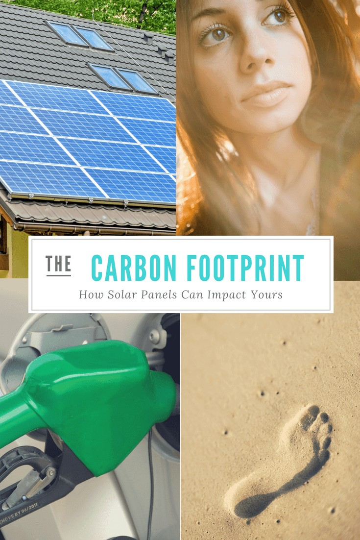 Solar panels, woman, footprint, and gas pump images with the words Carbon Footprint of Solar Panels