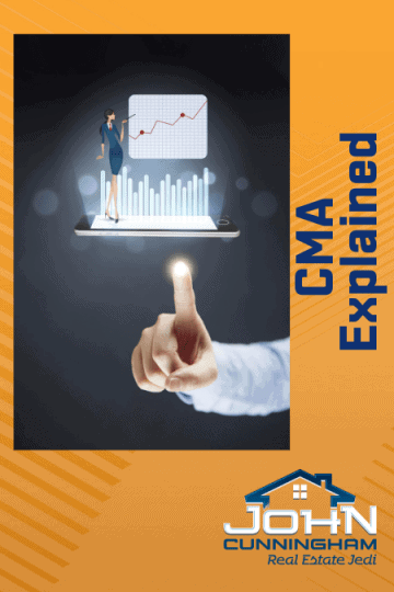 CMA Explained - Comparative Market Analysis